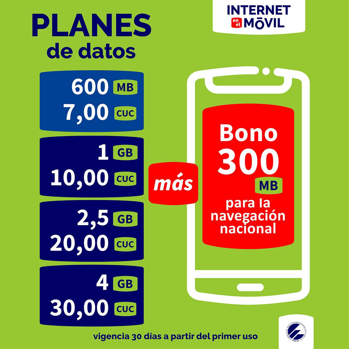 Planes de datos, vigencia por 30 días a partir de su uso. (ETECSA)