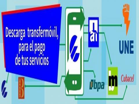 Transfermovil se ha convertido en una popular aplicación entre los cubanos.